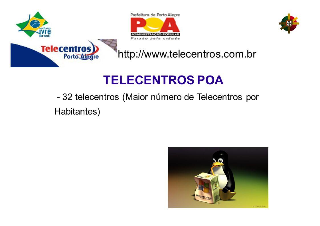 TELECENTROS POA http://www.telecentros.com.br