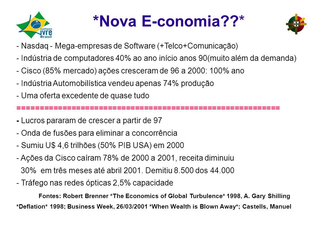 *Nova E-conomia * - Nasdaq - Mega-empresas de Software (+Telco+Comunicação)