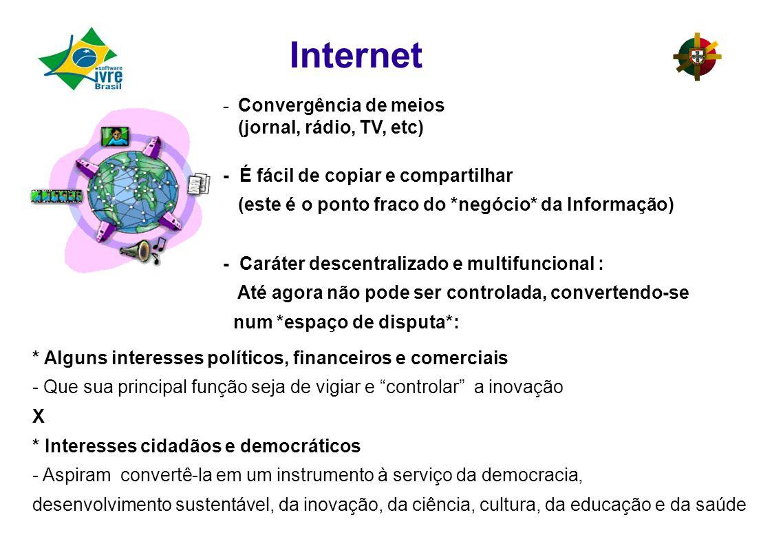 Internet - Convergência de meios (jornal, rádio, TV, etc)