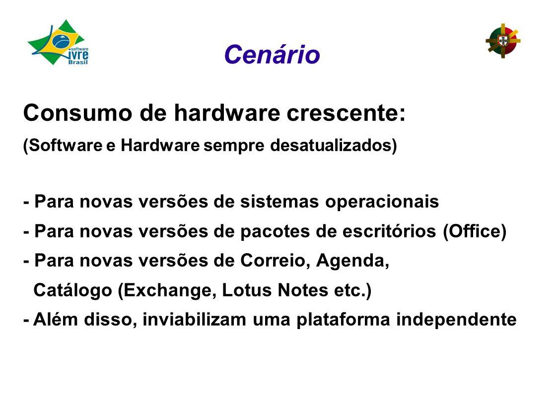 Cenário Consumo de hardware crescente: (Software e Hardware sempre desatualizados) - Para novas versões de sistemas operacionais.