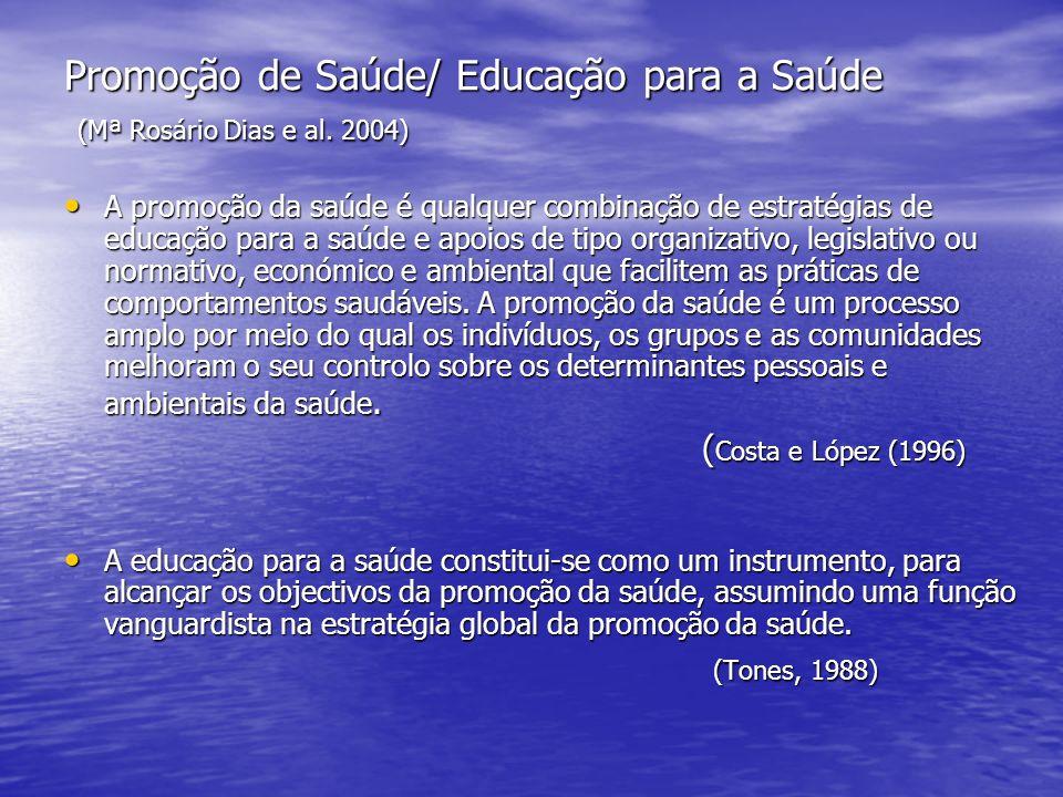 Promoção de Saúde/ Educação para a Saúde (Mª Rosário Dias e al. 2004)