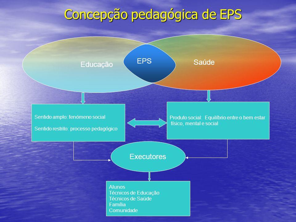 Concepção pedagógica de EPS