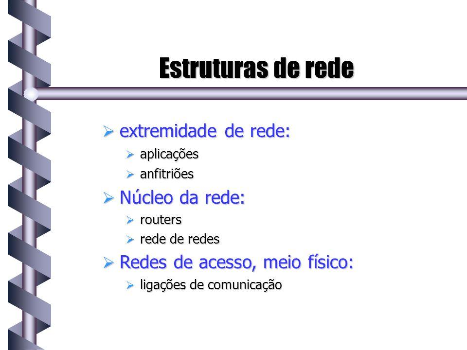 Estruturas de rede extremidade de rede: Núcleo da rede: