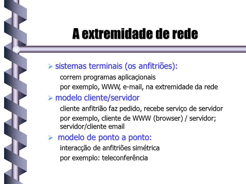 A extremidade de rede sistemas terminais (os anfitriões):