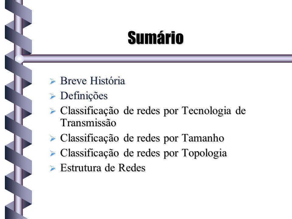 Sumário Breve História Definições