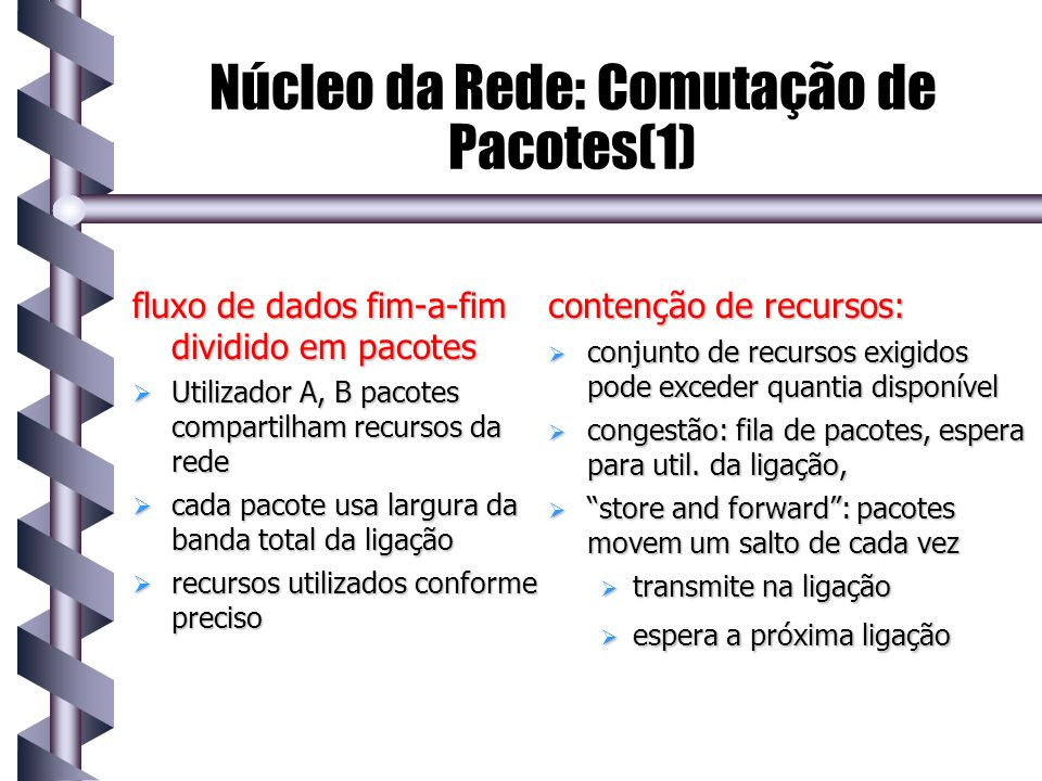 Núcleo da Rede: Comutação de Pacotes(1)