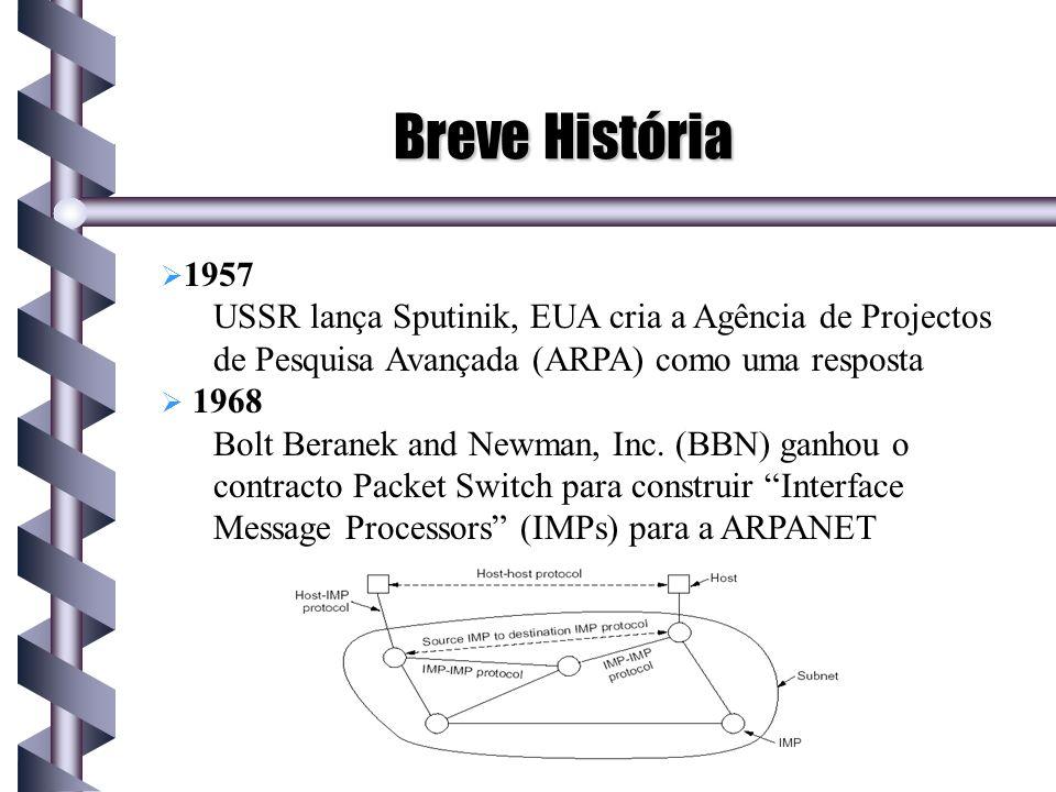Breve História 1957. USSR lança Sputinik, EUA cria a Agência de Projectos de Pesquisa Avançada (ARPA) como uma resposta.