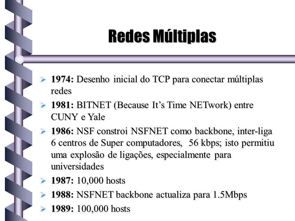 Redes Múltiplas 1974: Desenho inicial do TCP para conectar múltiplas redes. 1981: BITNET (Because It's Time NETwork) entre CUNY e Yale.