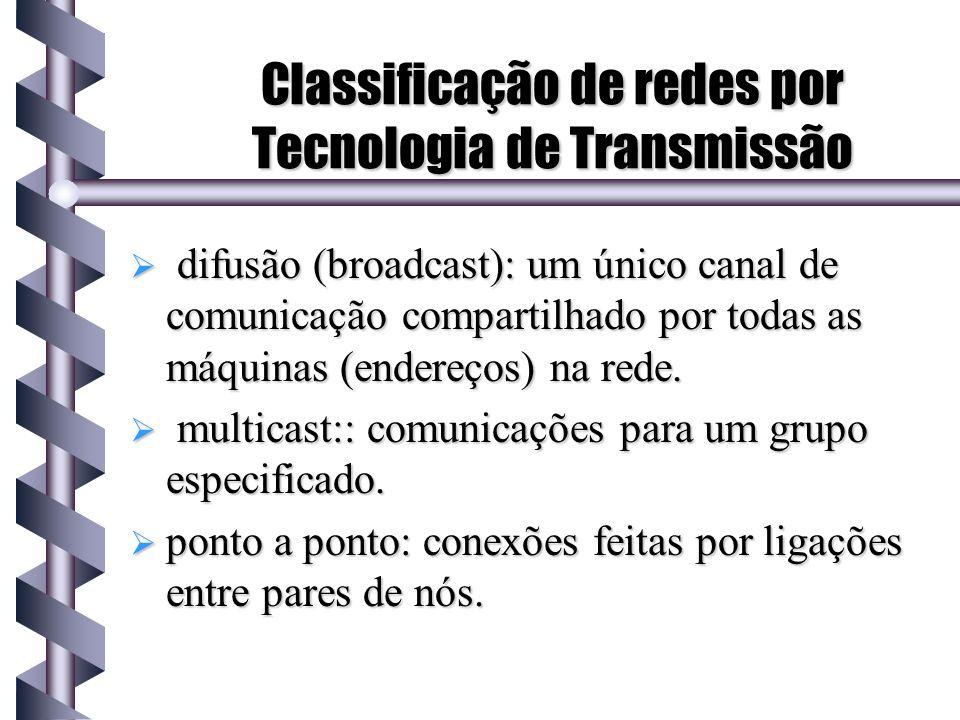 Classificação de redes por Tecnologia de Transmissão