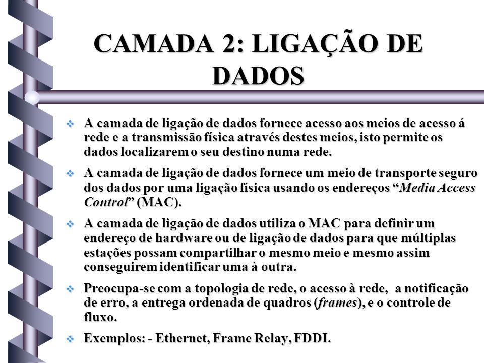 CAMADA 2: LIGAÇÃO DE DADOS