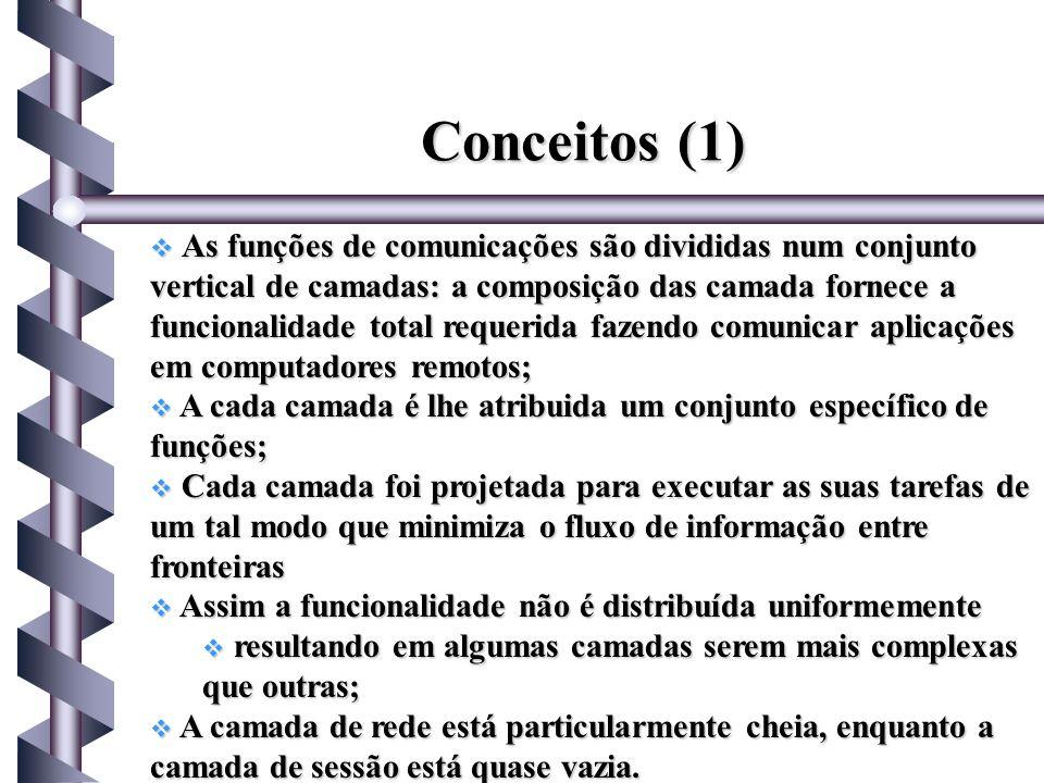 Conceitos (1)