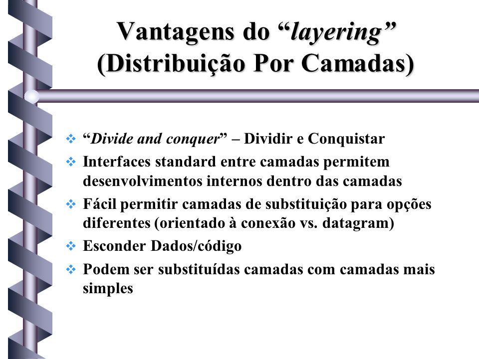 Vantagens do layering (Distribuição Por Camadas)