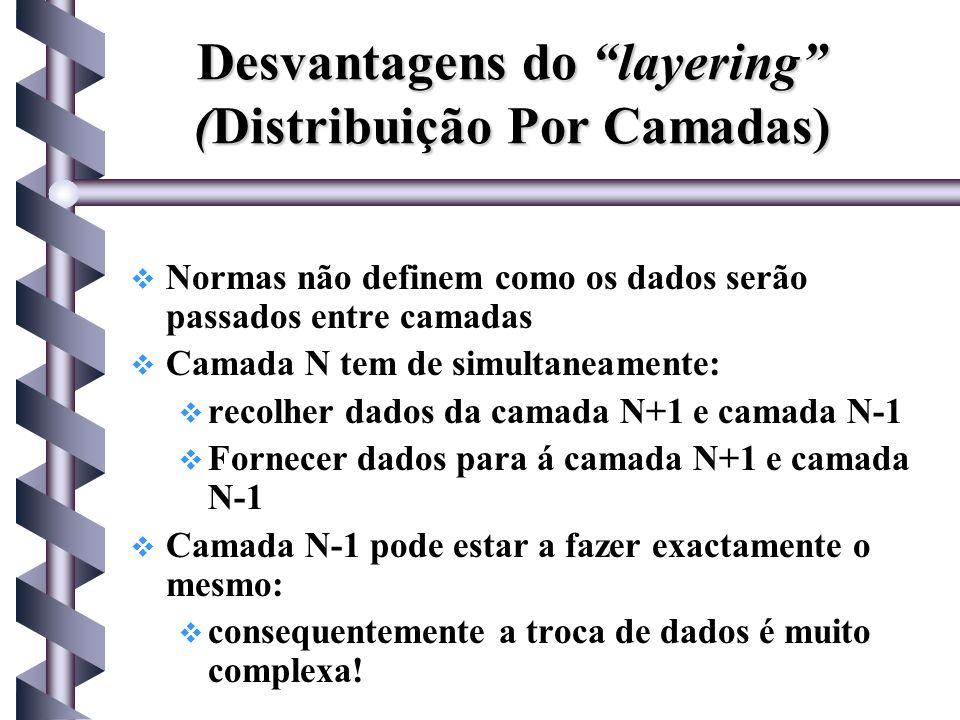 Desvantagens do layering (Distribuição Por Camadas)