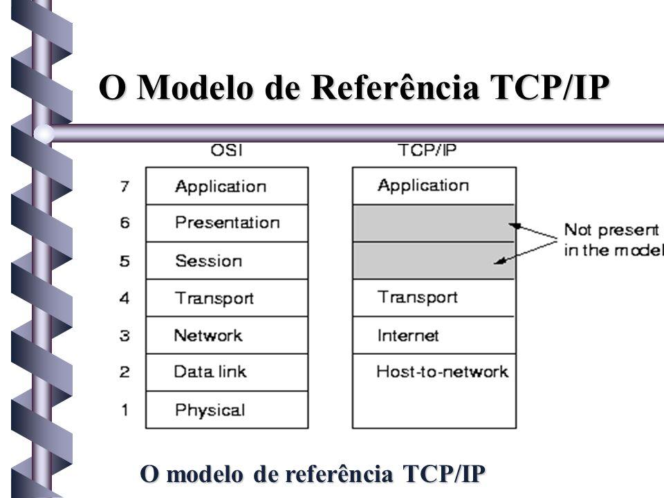 O Modelo de Referência TCP/IP
