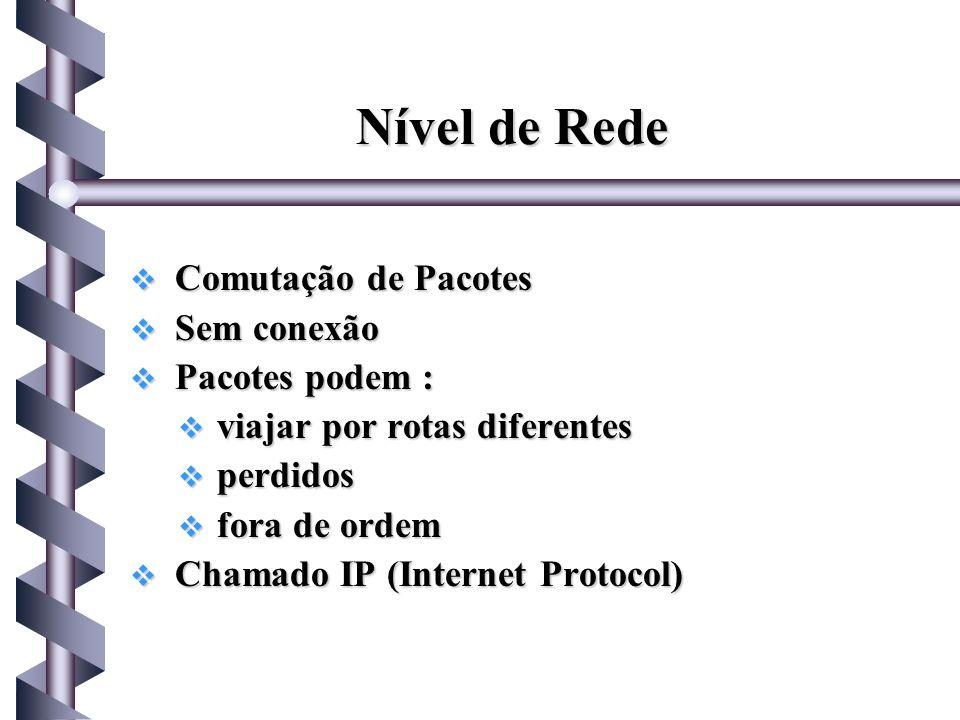 Nível de Rede Comutação de Pacotes Sem conexão Pacotes podem :