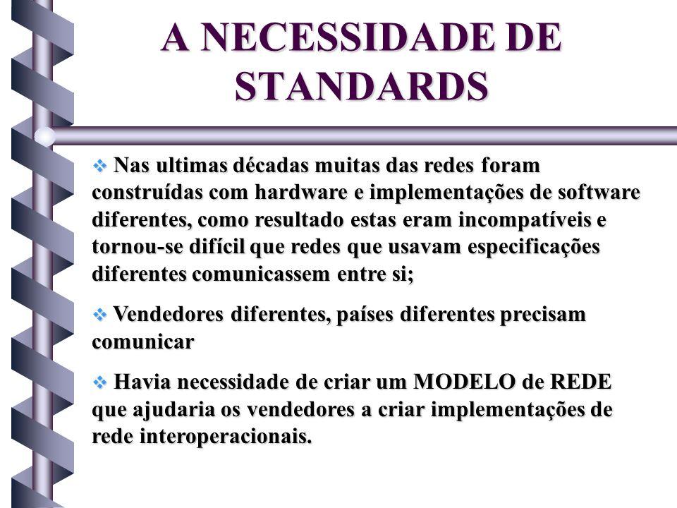 A NECESSIDADE DE STANDARDS