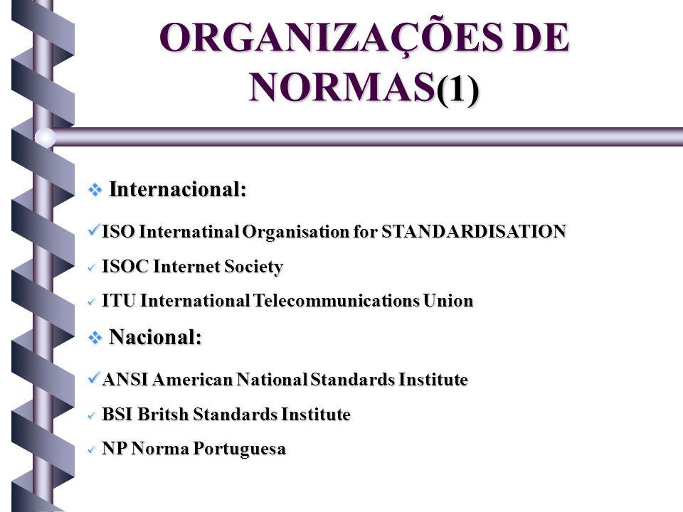ORGANIZAÇÕES DE NORMAS(1)