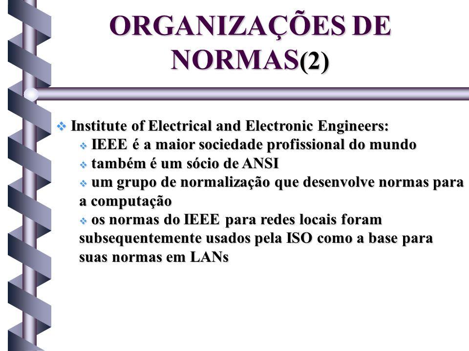 ORGANIZAÇÕES DE NORMAS(2)