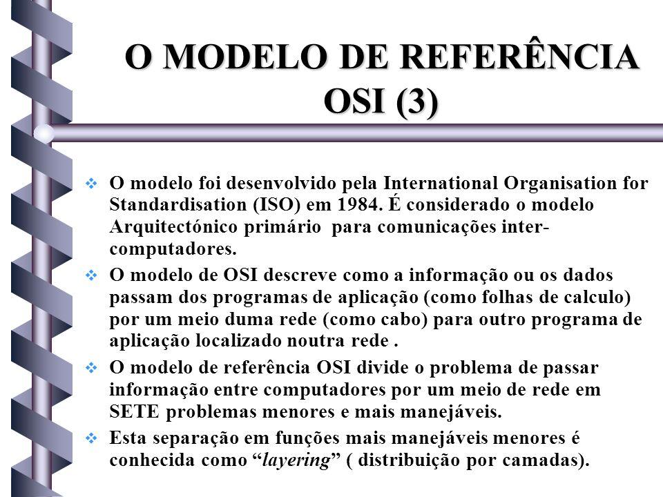 O MODELO DE REFERÊNCIA OSI (3)
