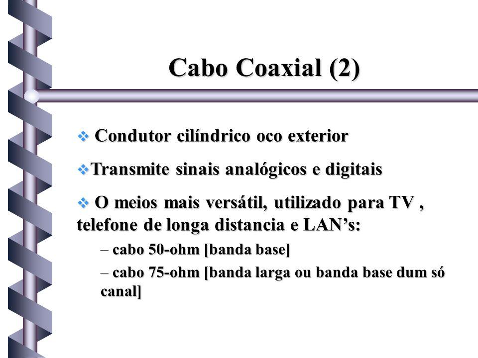 Cabo Coaxial (2) Condutor cilíndrico oco exterior