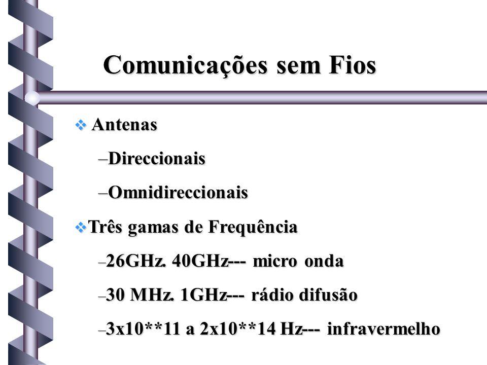 Comunicações sem Fios Antenas Direccionais Omnidireccionais