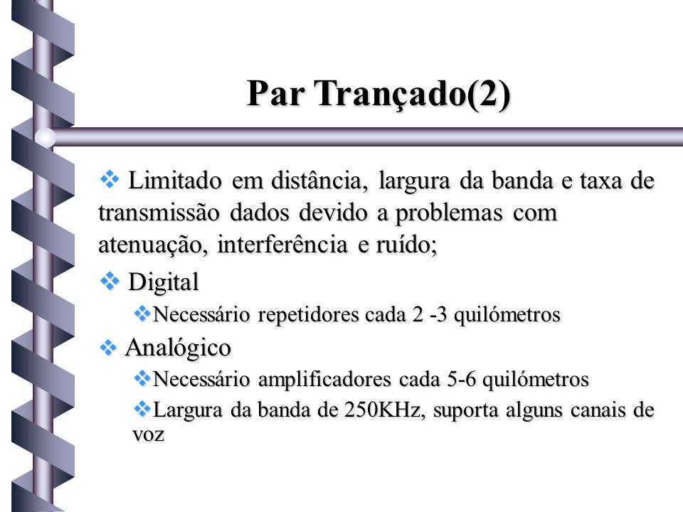 Par Trançado(2) Limitado em distância, largura da banda e taxa de transmissão dados devido a problemas com atenuação, interferência e ruído;