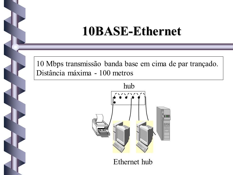 10BASE-Ethernet10 Mbps transmissão banda base em cima de par trançado. Distância máxima - 100 metros.