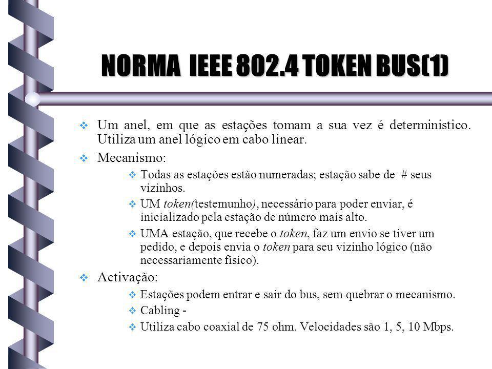 NORMA IEEE 802.4 TOKEN BUS(1) Um anel, em que as estações tomam a sua vez é deterministico. Utiliza um anel lógico em cabo linear.