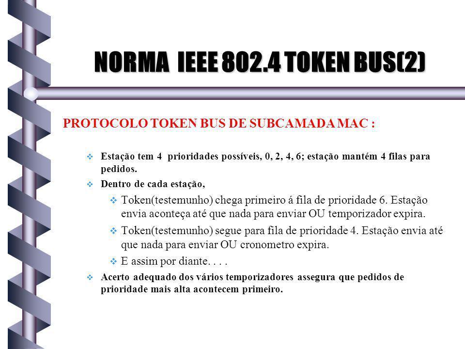 NORMA IEEE 802.4 TOKEN BUS(2) PROTOCOLO TOKEN BUS DE SUBCAMADA MAC :