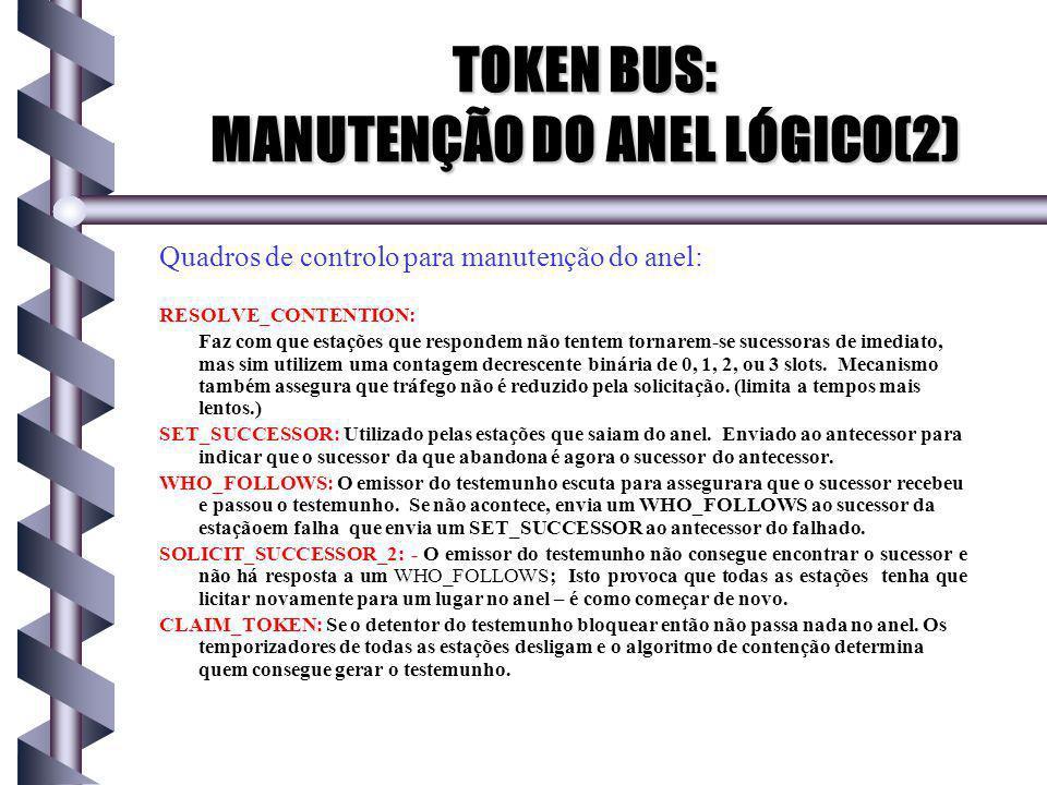 TOKEN BUS: MANUTENÇÃO DO ANEL LÓGICO(2)