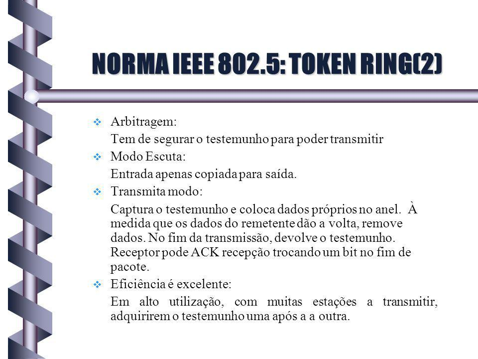 NORMA IEEE 802.5: TOKEN RING(2)