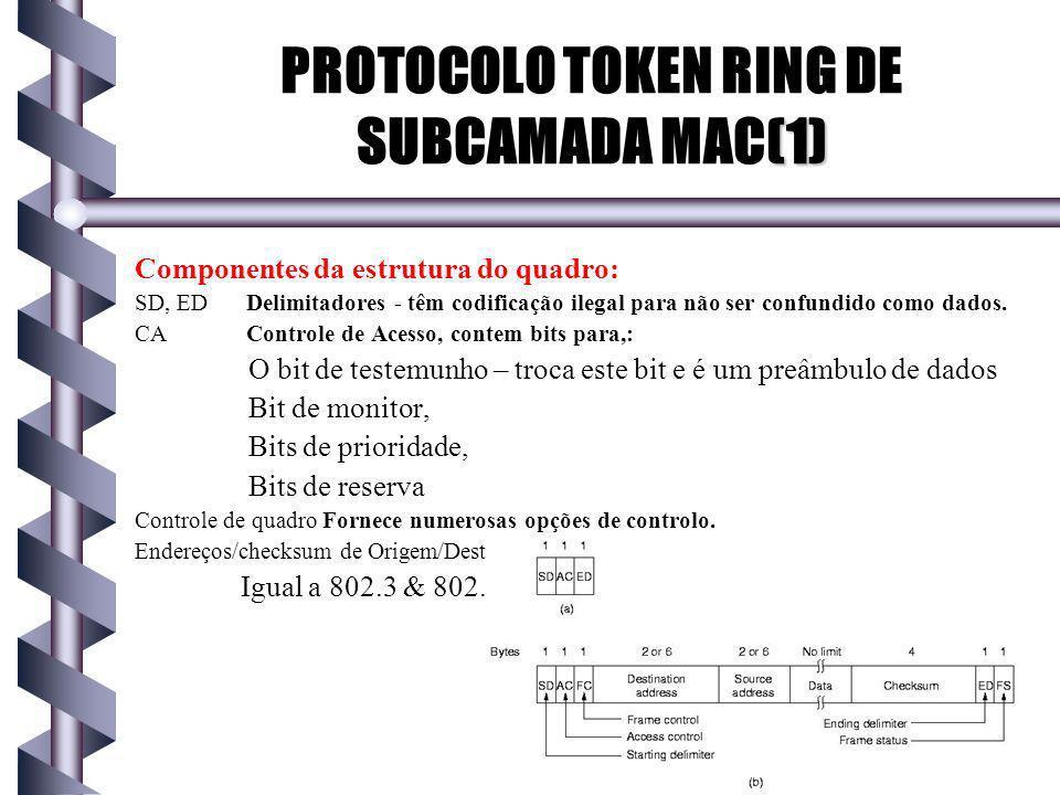 PROTOCOLO TOKEN RING DE SUBCAMADA MAC(1)