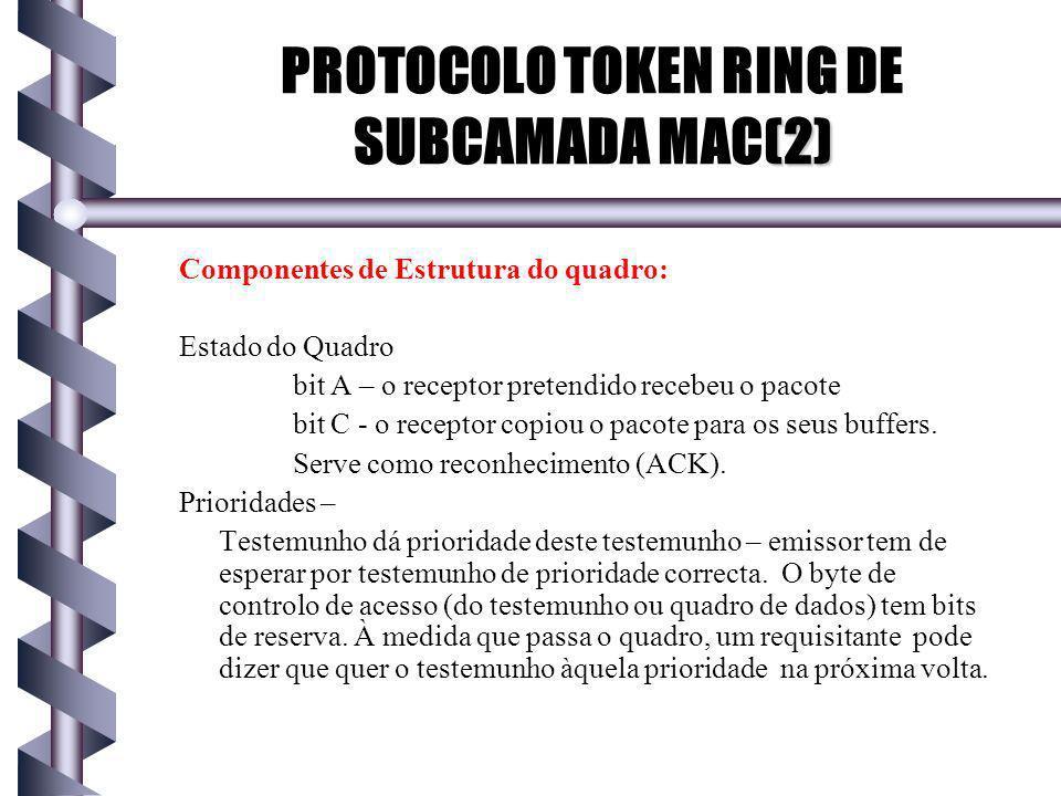 PROTOCOLO TOKEN RING DE SUBCAMADA MAC(2)