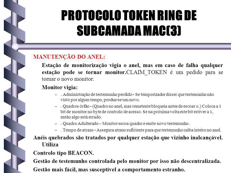 PROTOCOLO TOKEN RING DE SUBCAMADA MAC(3)