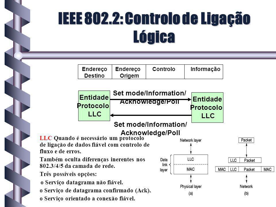 IEEE 802.2: Controlo de Ligação Lógica