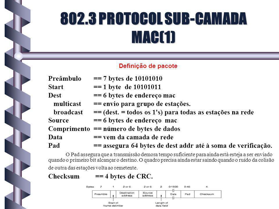 802.3 PROTOCOL SUB-CAMADA MAC(1)