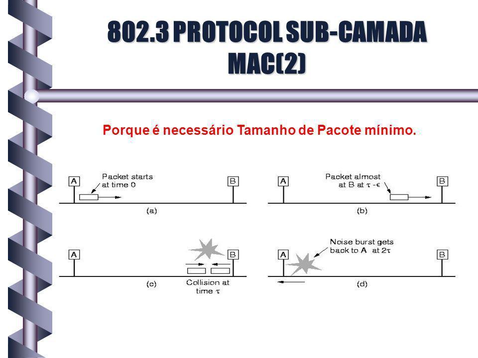 802.3 PROTOCOL SUB-CAMADA MAC(2)