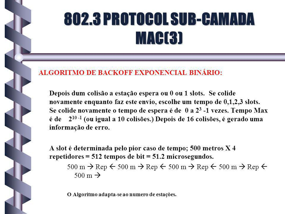 802.3 PROTOCOL SUB-CAMADA MAC(3)