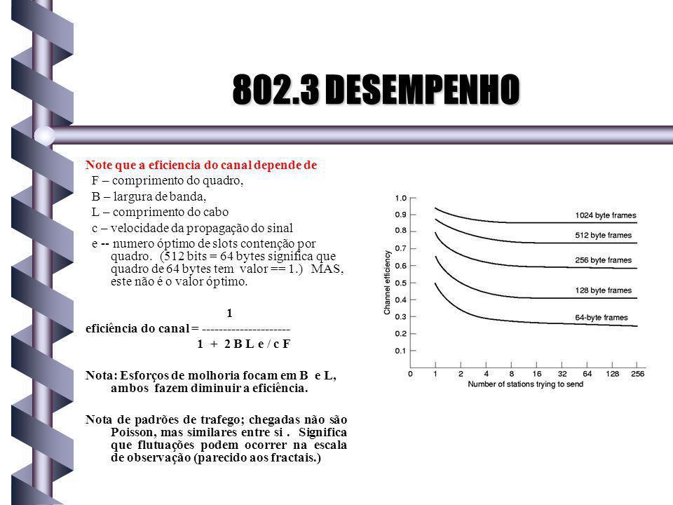802.3 DESEMPENHO Note que a eficiencia do canal depende de
