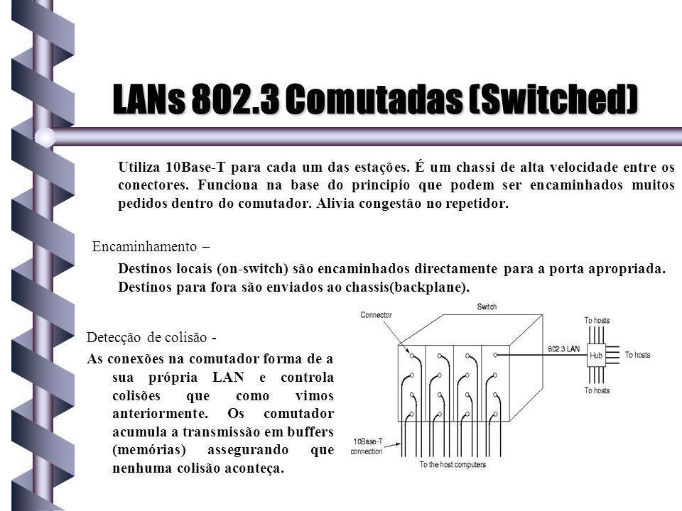 LANs 802.3 Comutadas (Switched)