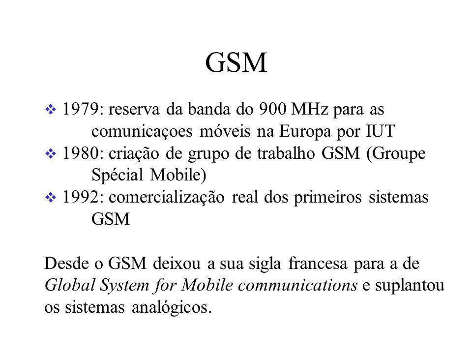 GSM 1979: reserva da banda do 900 MHz para as comunicaçoes móveis na Europa por IUT.