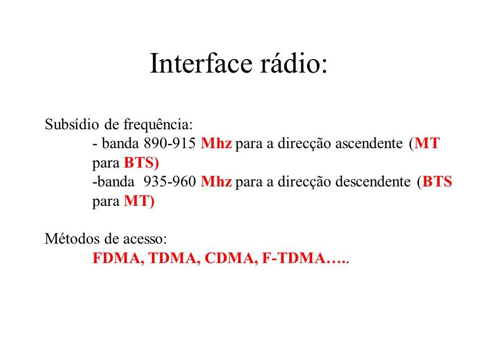 Interface rádio: Subsídio de frequência: