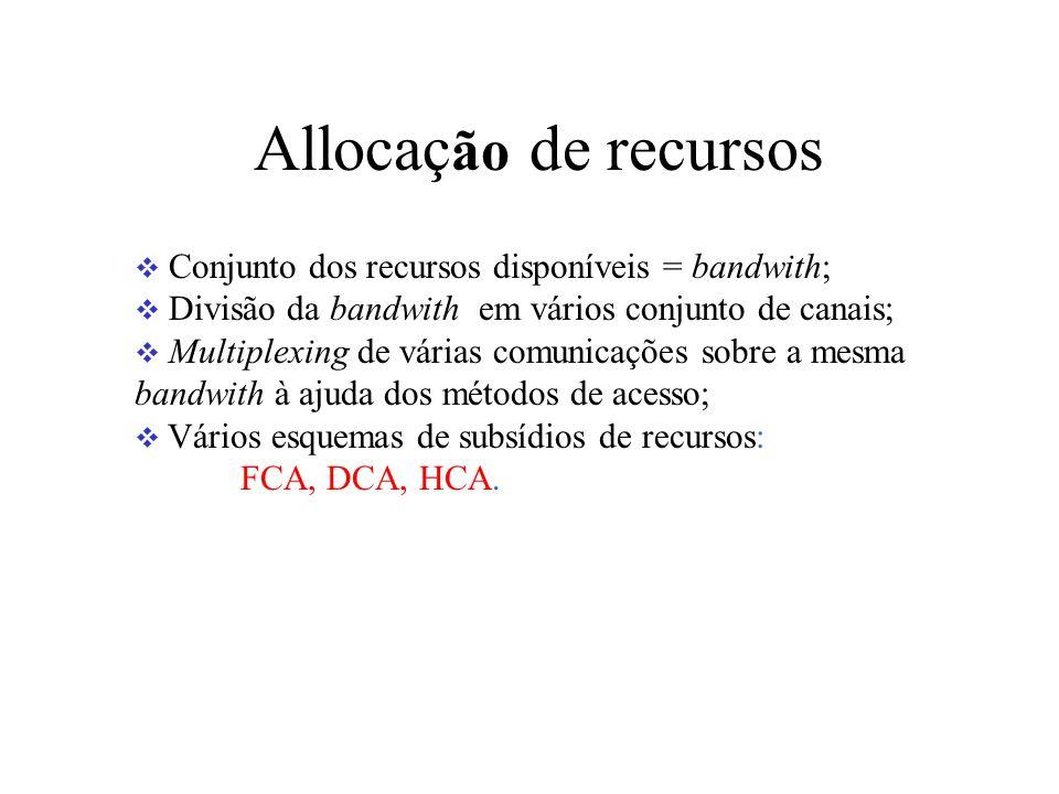 Allocação de recursos Conjunto dos recursos disponíveis = bandwith;