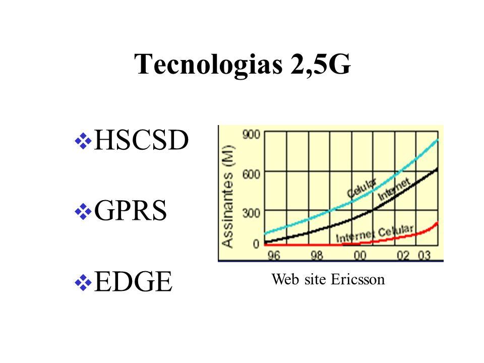 Tecnologias 2,5G HSCSD GPRS EDGE Web site Ericsson