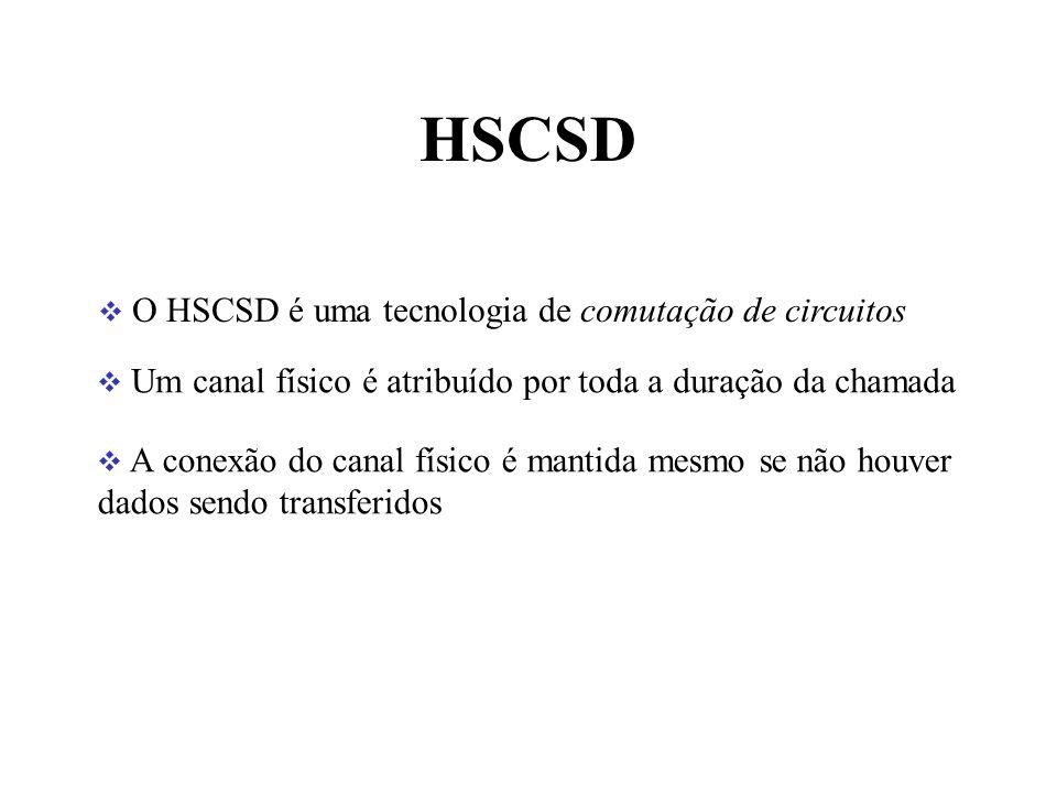 HSCSD O HSCSD é uma tecnologia de comutação de circuitos