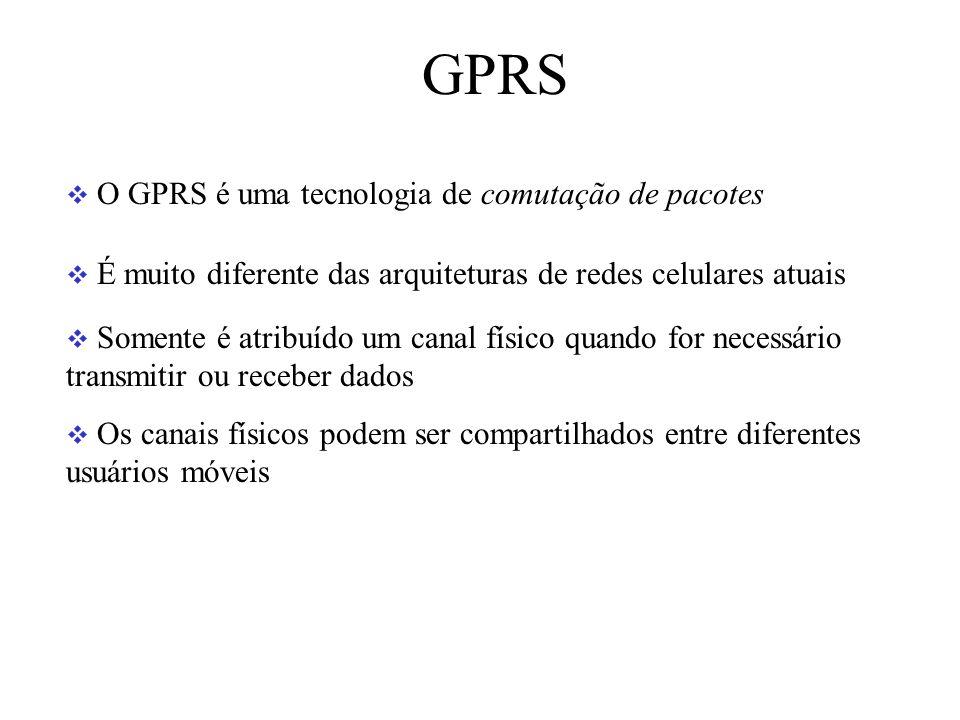 GPRS O GPRS é uma tecnologia de comutação de pacotes