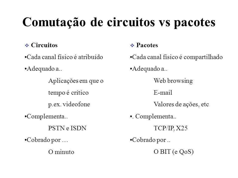 Comutação de circuitos vs pacotes