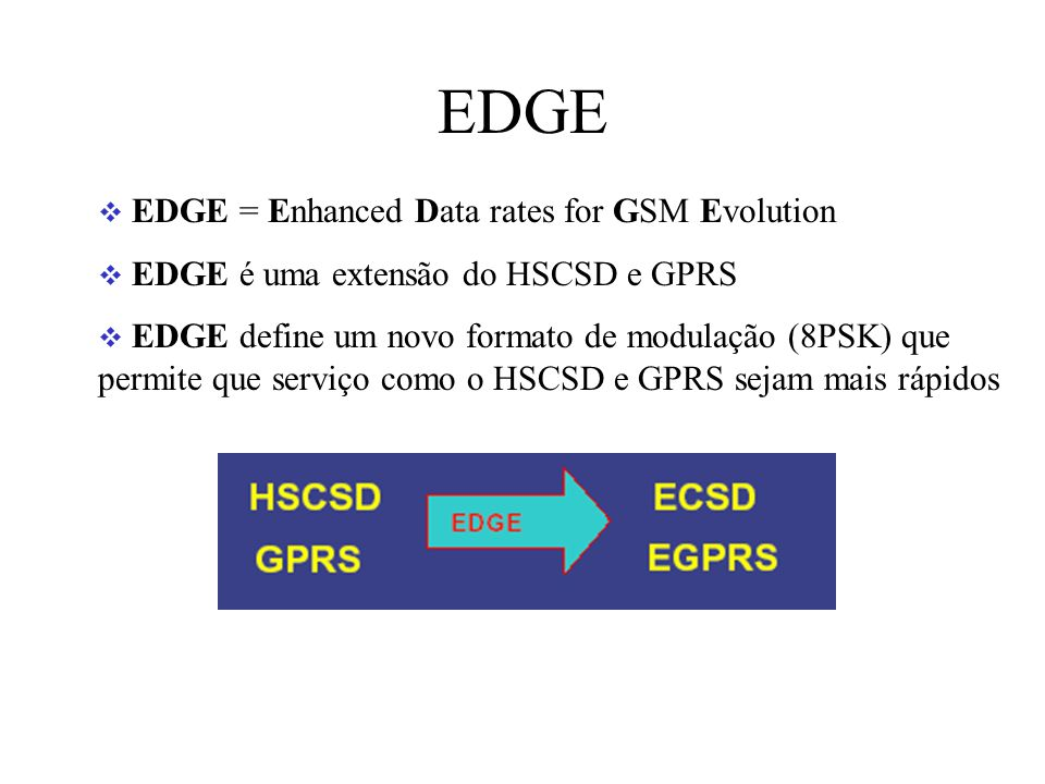 EDGE EDGE = Enhanced Data rates for GSM Evolution