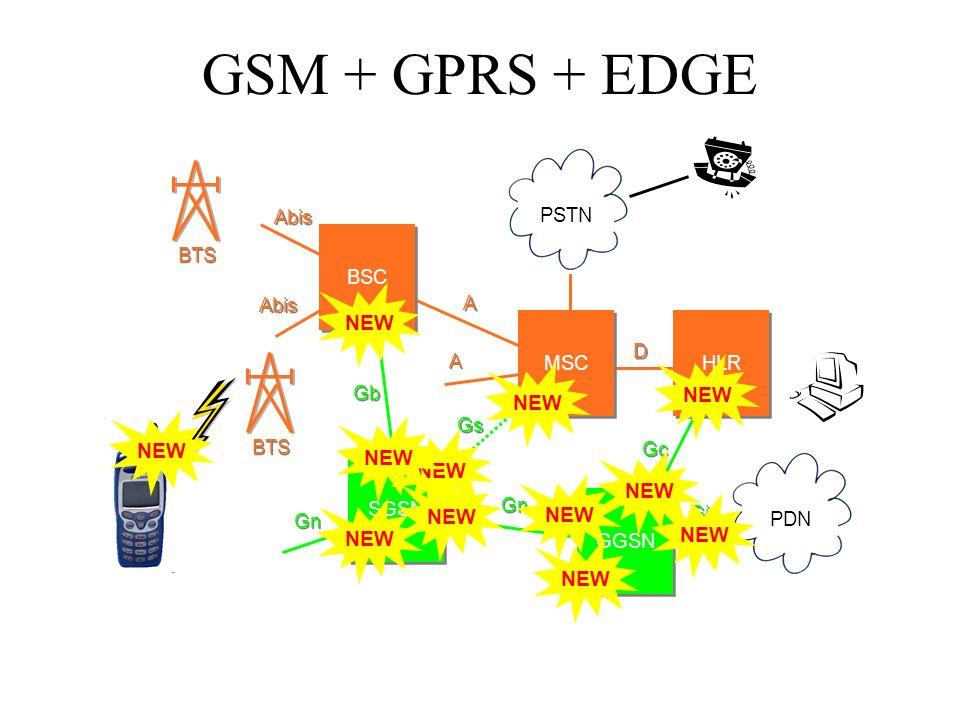 GSM + GPRS + EDGE NEW NEW NEW NEW NEW NEW NEW SGSN GGSN Gb Gn Gc Gi Gs