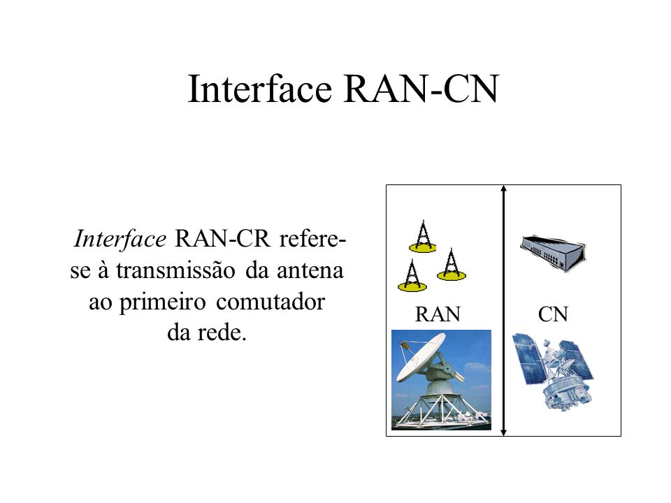 Interface RAN-CN da rede.